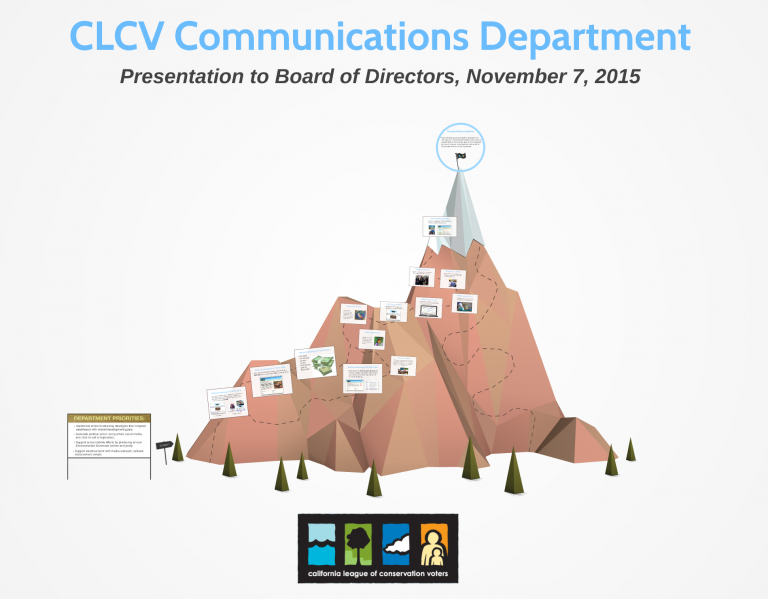 Screenshot from CLCV Communications Department Board update, 2015